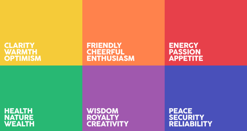 psychology of colors in marketing feature image